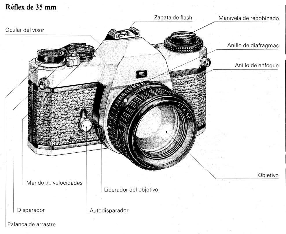 06_cámara analoga_1